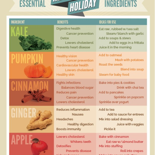 Essential Healthy Holiday Ingredients