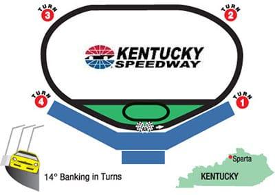 kentucky_speedway