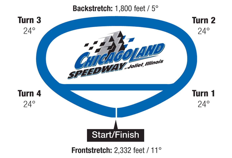 VRC Nascar - Round 4 - Chicagoland