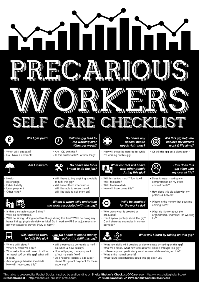 Self Care Checklist for precarious workers - infographic