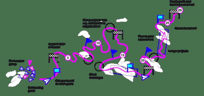 Enrol Yourself (2016) Learning Marathon diagram
