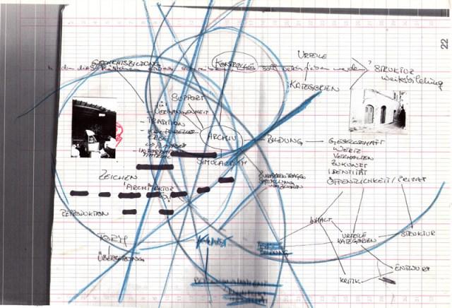 rachela abbate Tagebuch_mind-map bait al karama