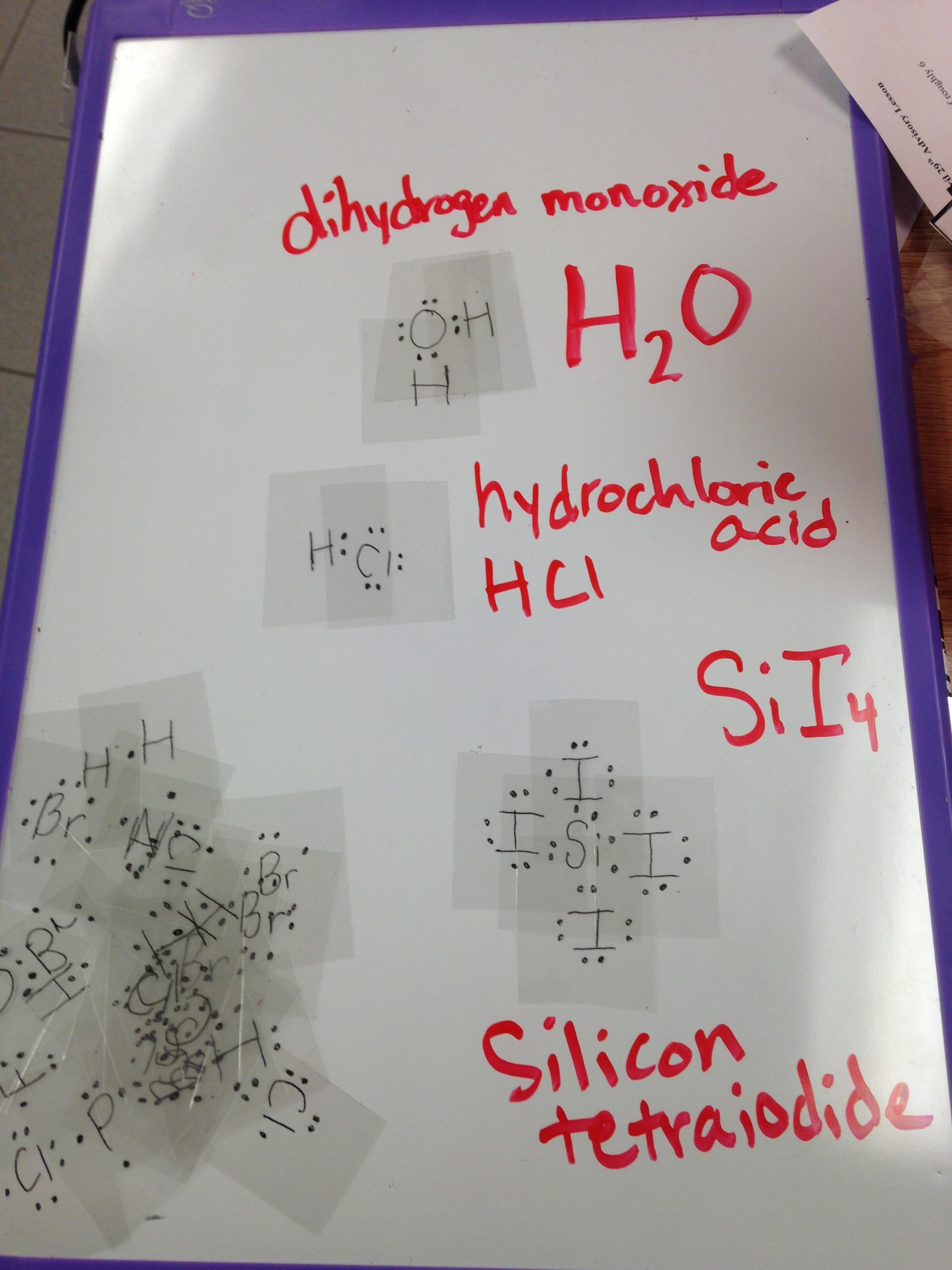 Manipulatives For Teaching Chemical Bonding