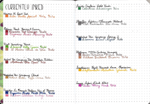 Currently Inked Pages