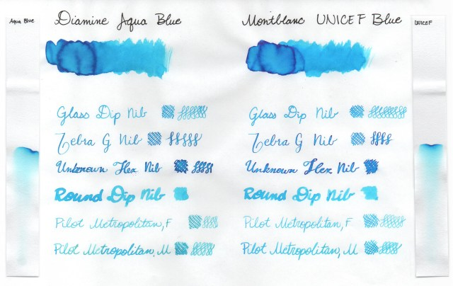 Comparative ink swabs, writing samples, and chromatography strips for Diamine Aqua Blue and Montblanc UNICEF Blue.