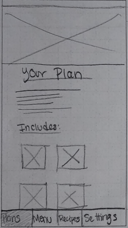 """Your Plan"" page on PEAK Pack mobile"