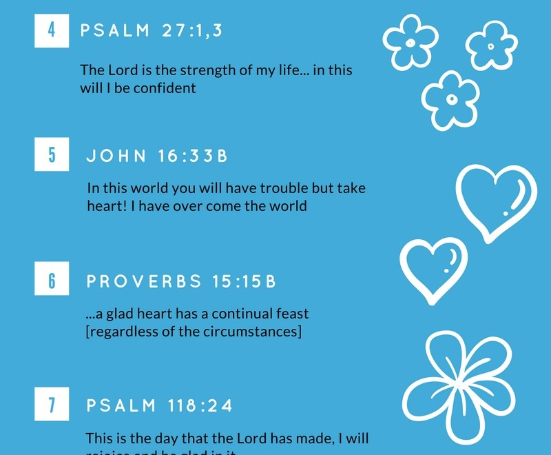 Top 10 verses to keep you feeling positive