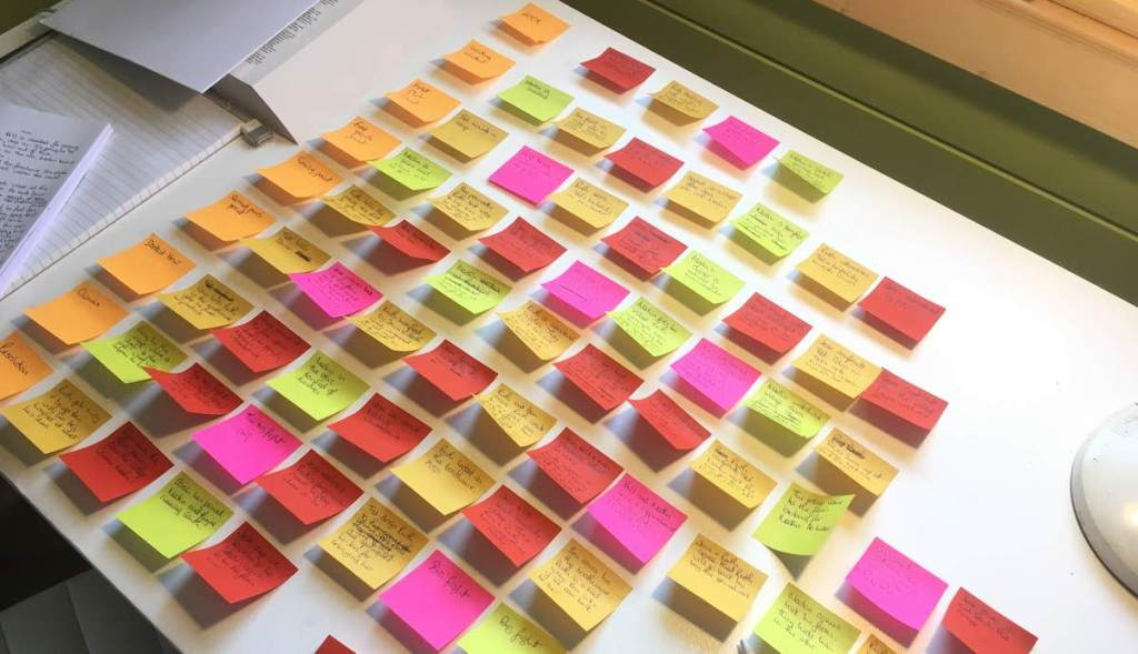 Planning a novel with post-its
