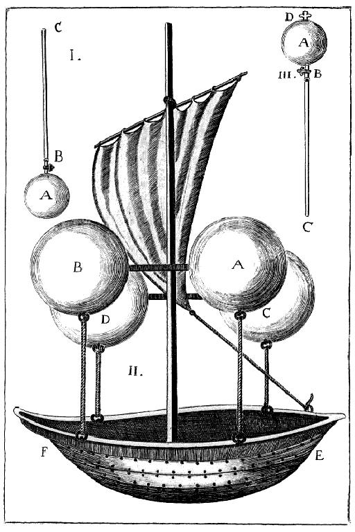 Aerial Ship By Francesco Lana de Terzi, 1670.