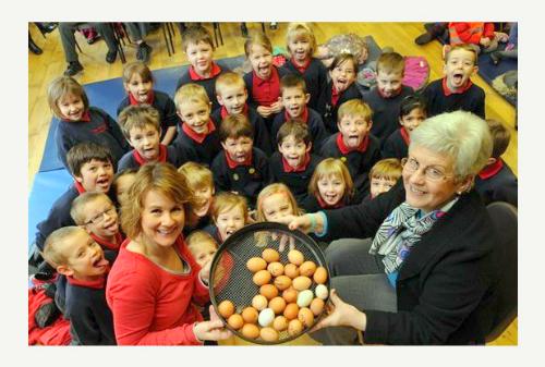 Victorian Era Easter Eggs: Shackling at Stoke St Gregory School.