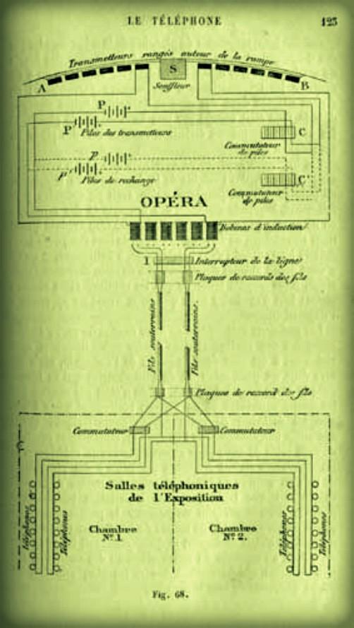 Victorian Era Theatrophone_-_Clement Ader, 1881. Image: Wikipedia.