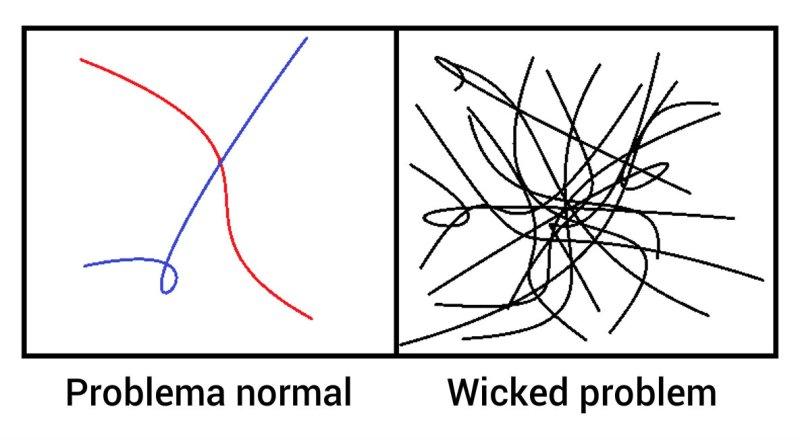Wicked problems - Problemas cabeludos - Raciocínio clínico