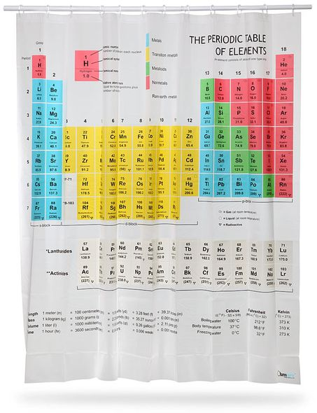 8a2f_periodic_table_shower_curtain