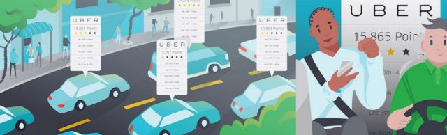uber gamification