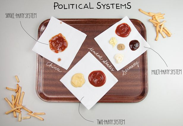 Political%2520systems