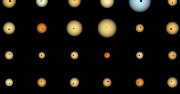 Earth-Like Alien Planets Unlikely Around Stars with 'Hot ...