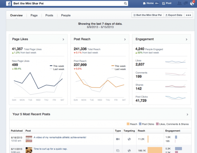 New Overview Tab Facebook Insight
