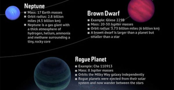 Alien Worlds Explained: From Rogue Planets to Super-Earths ...