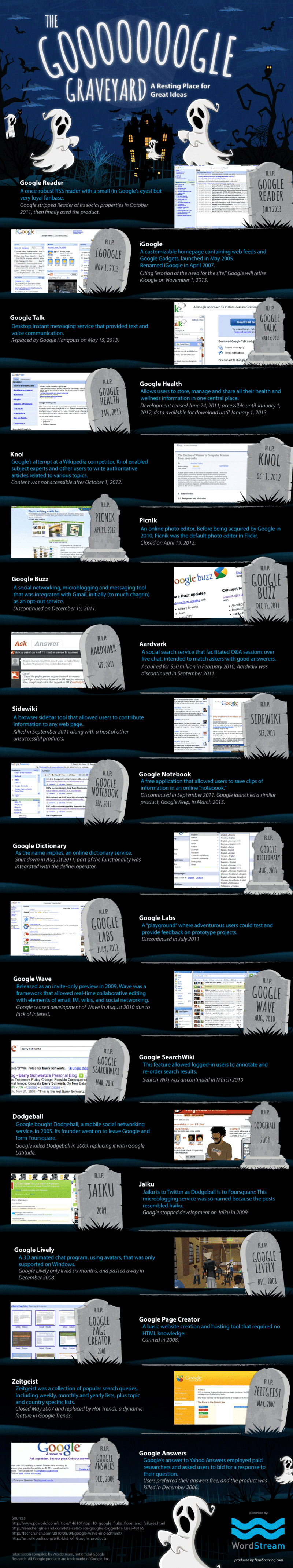 Infographic - Dead Google Products