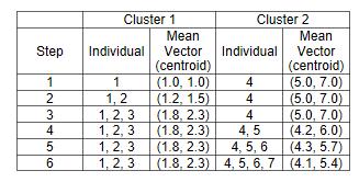cluster1