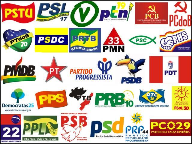 Qual é a ideologia de cada partido brasileiro? - palavras