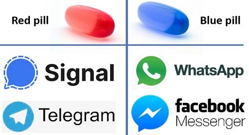Mensageiros Red pill x blue pill