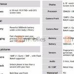Motorola P30 Note: Especificações oficiais são reveladas