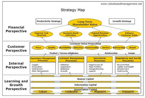 Strategy_map_1
