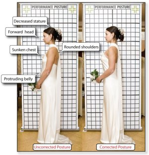 Bridal fitness and posture
