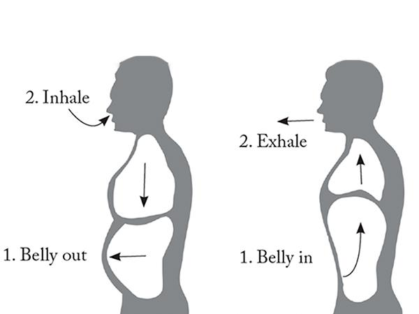 Diaphragmatic-Breathing-Feature_600x.jpg