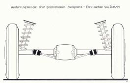 Techn. Zeichnung Soletta B
