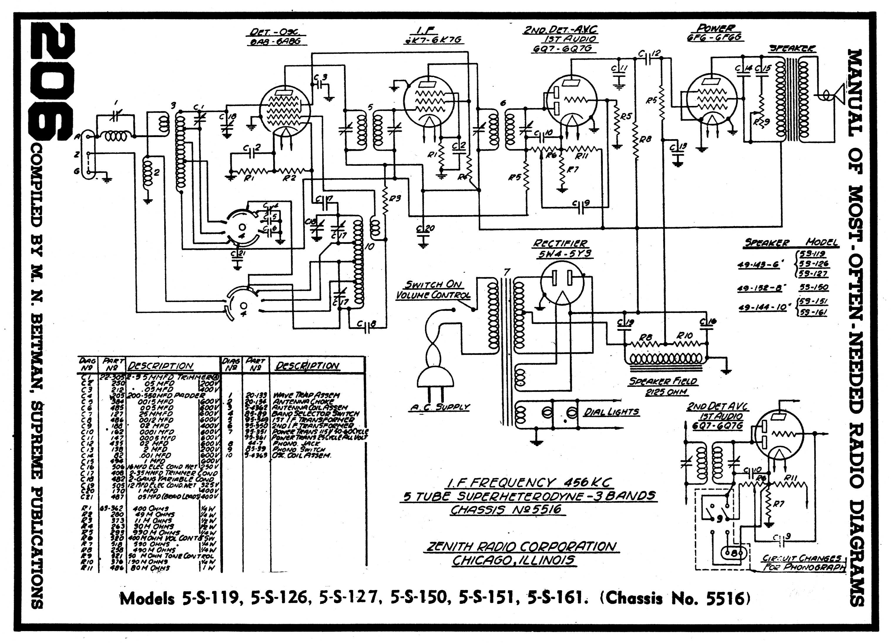 Diagrams And Service Data For Zenith 5 S 119