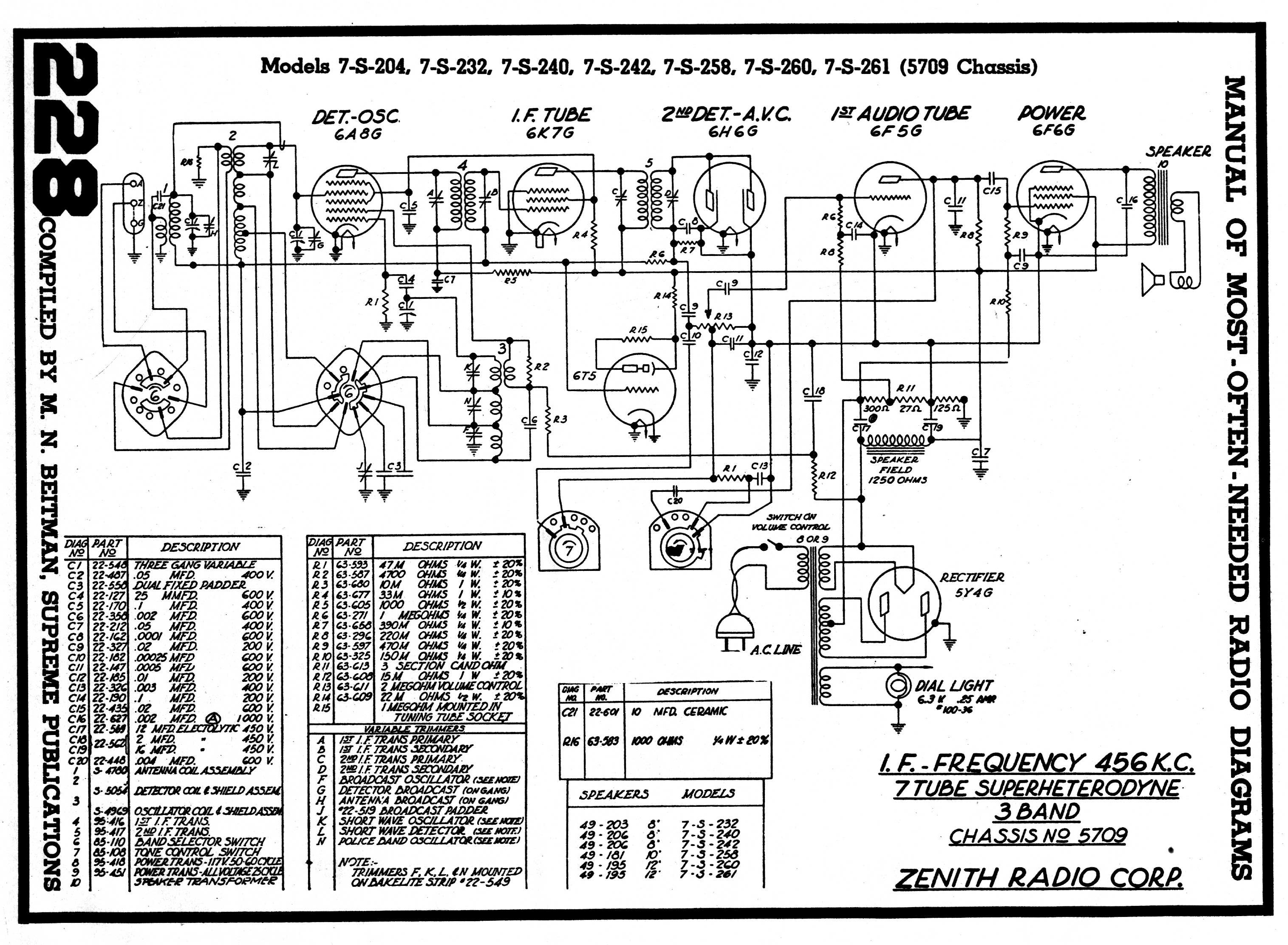 Diagrams And Service Data For Zenith 7 S 260