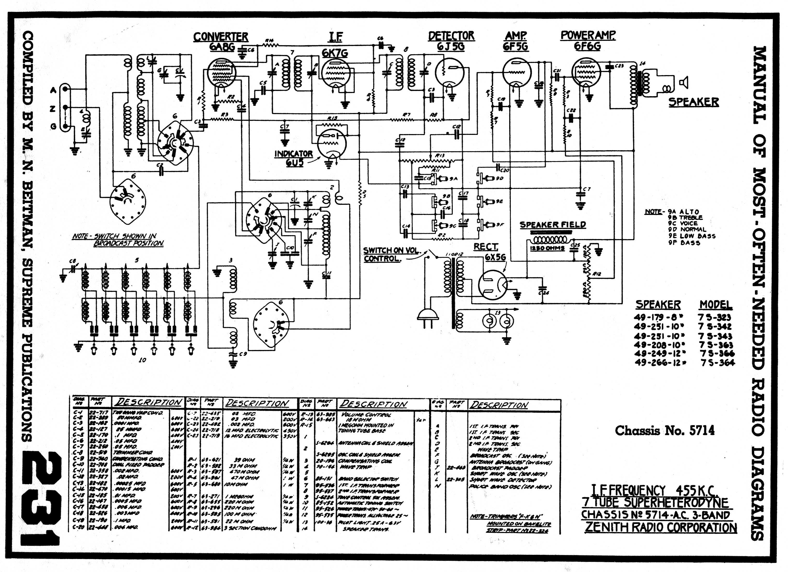 Diagrams And Service Data For Zenith 7 S 342