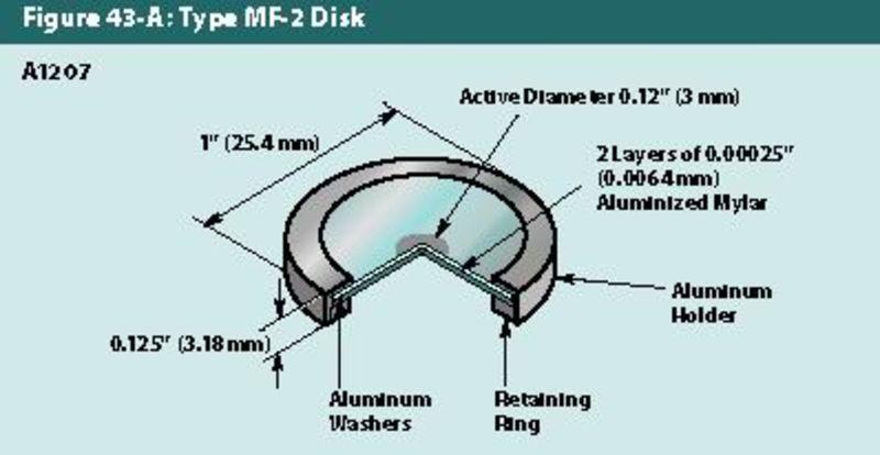 csm Beta-MF2 image