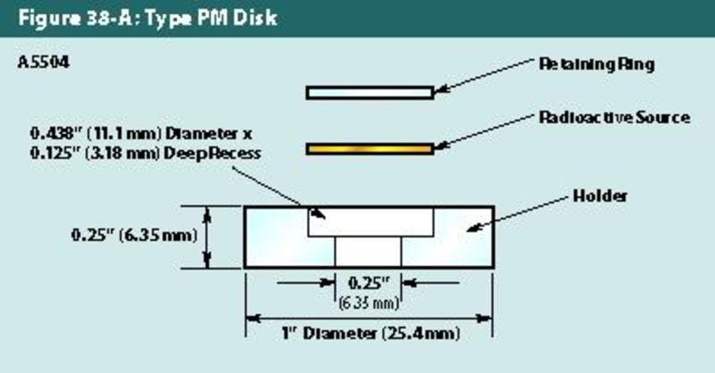 csm alpha PM image