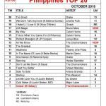 PT20-OCTOBER-2016-Chart