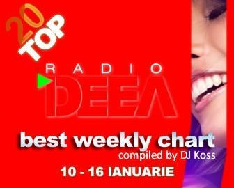 Top 20 Radio DEEA
