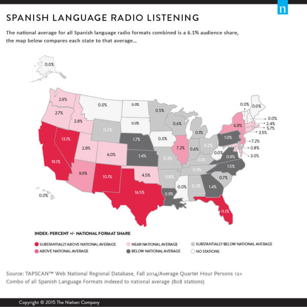 Nielsen: Mapping Radio's Reach with Black and Hispanic Consumers 2