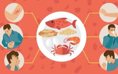Food Allergy versus Food Intolerance