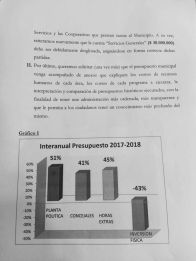 3 Consideraciones sobre Presupuesto 2018 (2)
