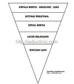 Piramida Berita (2/2)