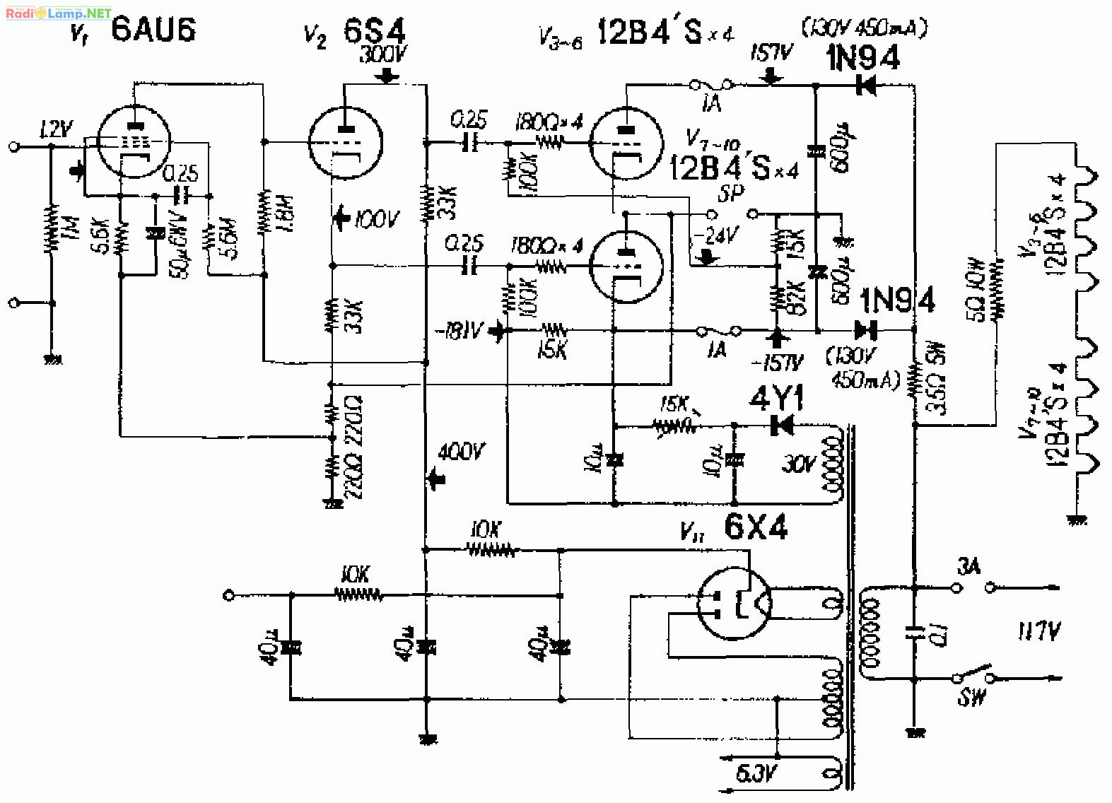 Otl 12b4