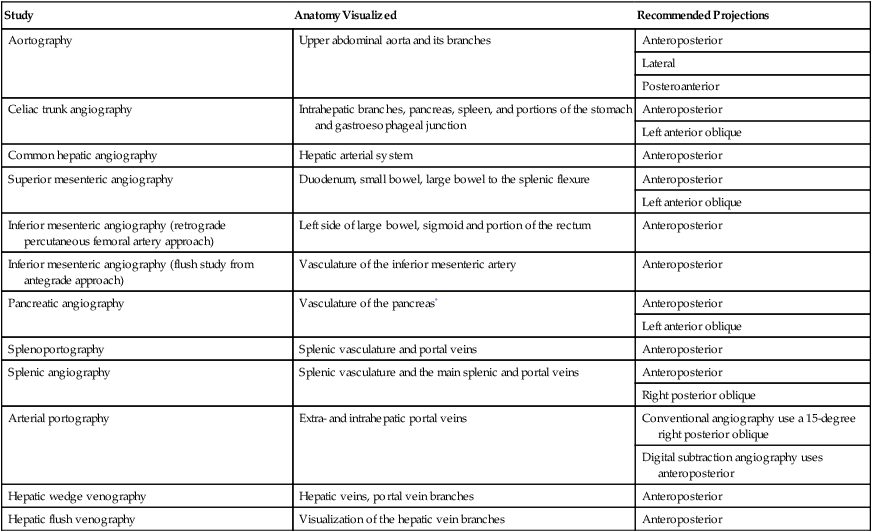 Visceral Angiography Radiology Key
