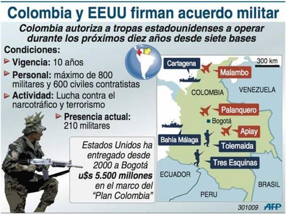 El enroque de Santos contra Maduro - bases-USA-en-Colombia