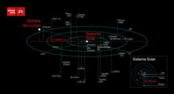 El Sónar envía 33 canciones a un exoplaneta potencialmente habitable - i09i283_4810_grafico-de-las-transmisiones_sonar_calling_cast_imagelarge-300x162