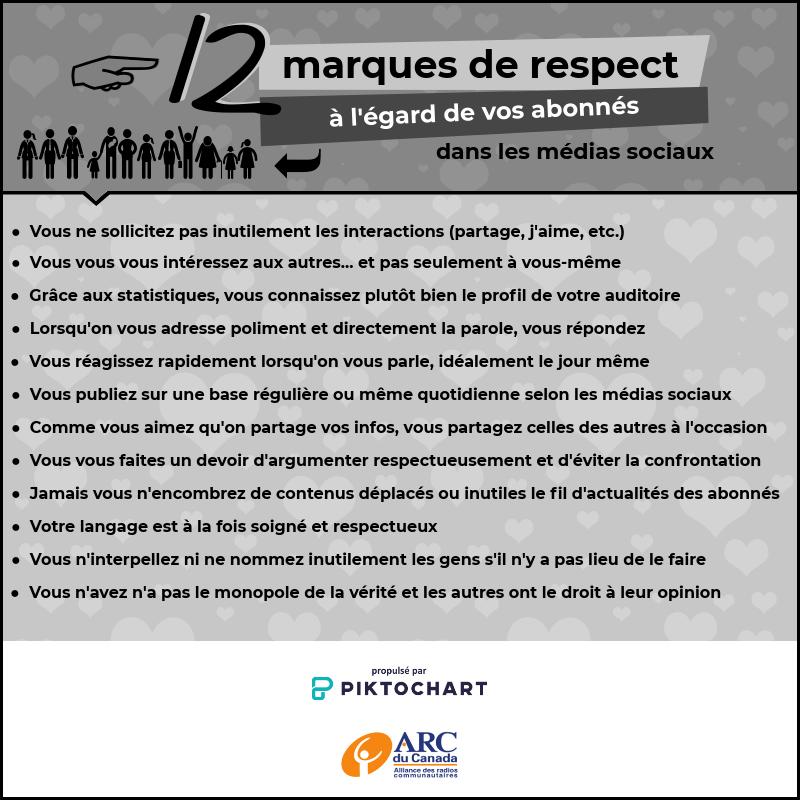 12 marques de respect à l'égard de vos abonnés dans les médias sociaux