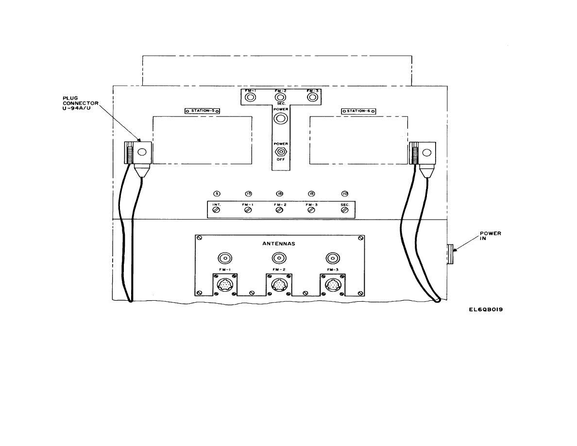 Figure 3 6 Console Front Panel