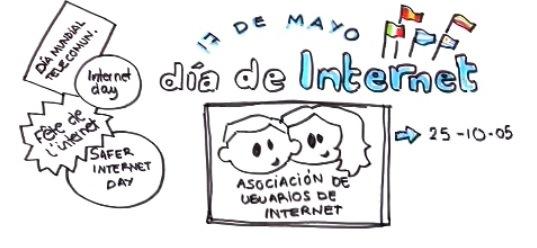 Diverpapis: Día de Internet en los #JuevesEnRed