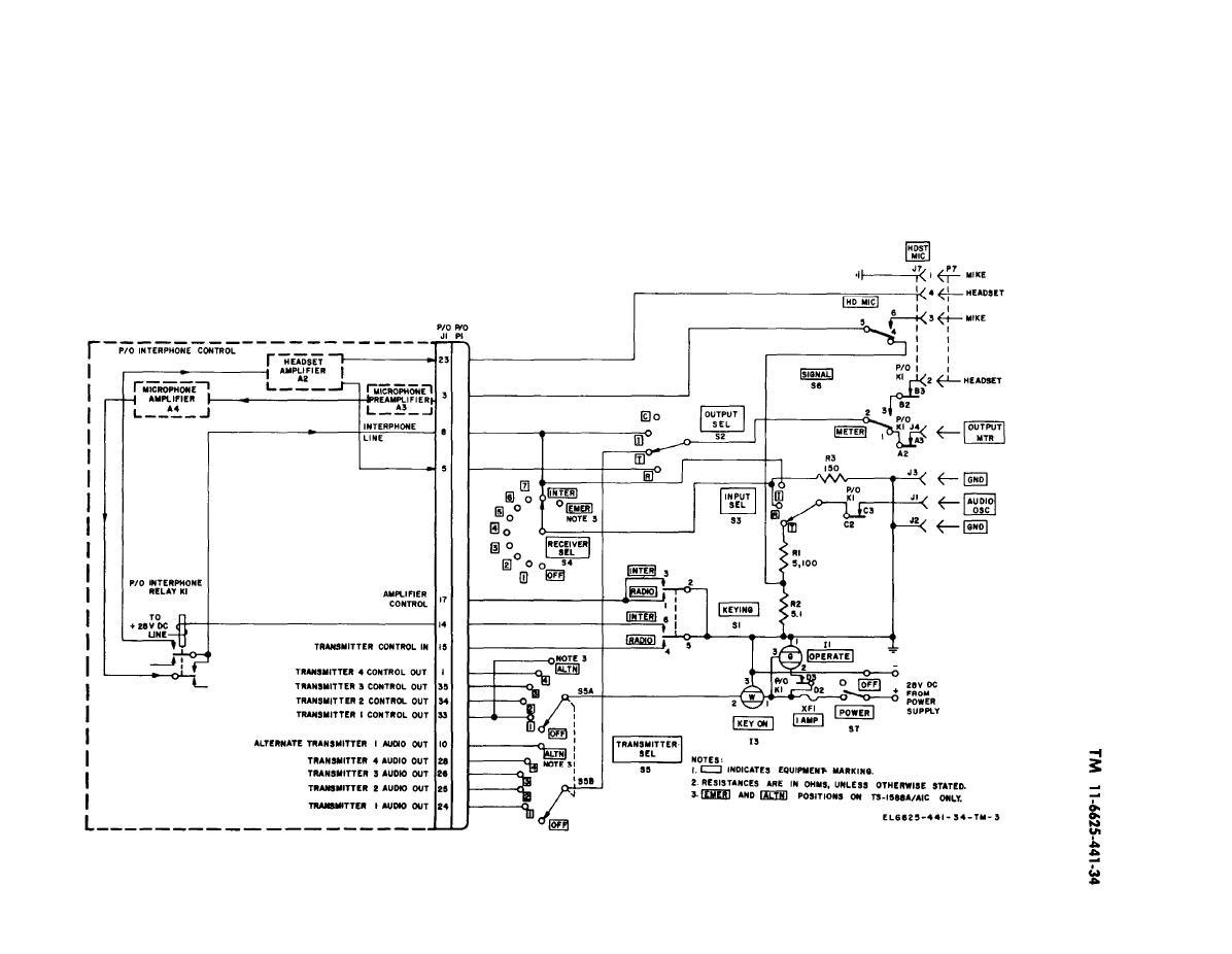 Figure 2 3 Interphone Test Set Transmission Test
